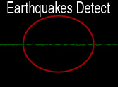 Your Mobile Phone can Detect Earthquakes