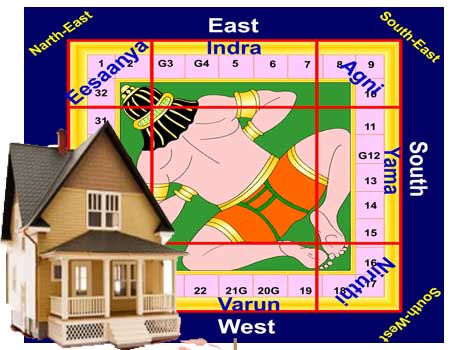vastu tips for money and happiness in home
