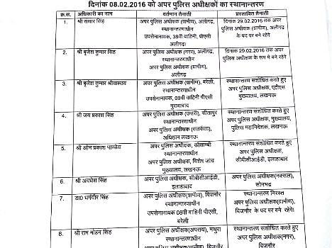 Officers transfer in uttar pradesh