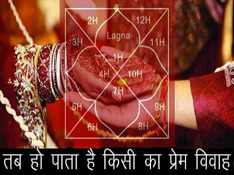 Kundali Astrology Love Marriage Yoga - कुंडली में हो