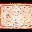 astrology auspicious yoga in kundli