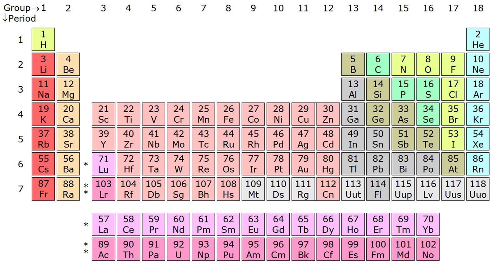 Periodic table hindi news periodic table news in hindi amarujala america urtaz Gallery