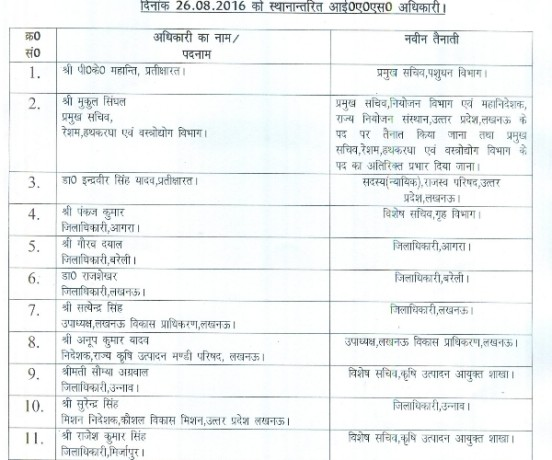 List of transfer of officers.