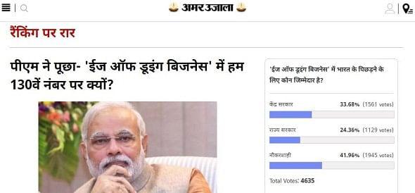 Amar ujala poll ,narendra modi ,bureaucracy ,center government,उजाला पोल,ईज,डूइंग बिजनेस,भारत,नौकरशाही