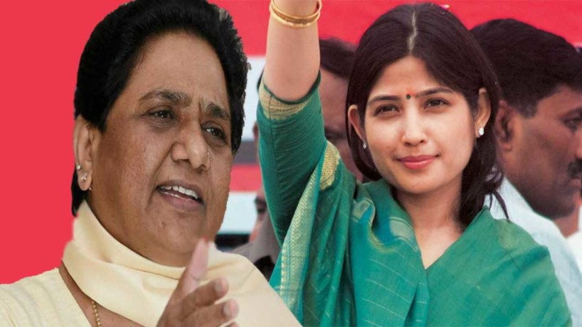 mayawati and dimpal yadav birthday prediction