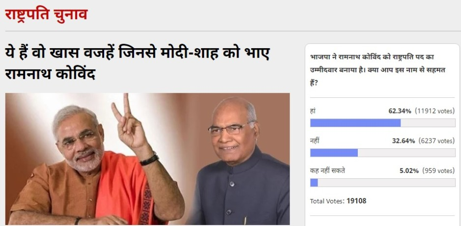 Amar Ujala Poll: 62 per cent of people opted Ramnath Kovind for president post