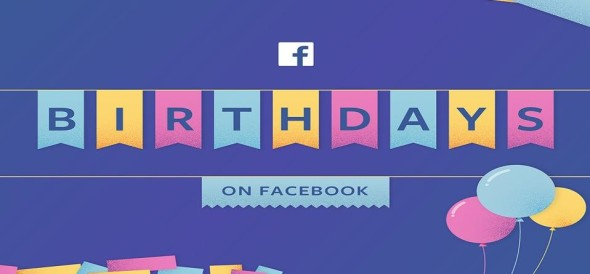 45 million people send birthday wishes on Facebook everyday