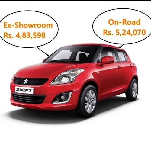Difference between Ex showroom Price and On Road Price of Car