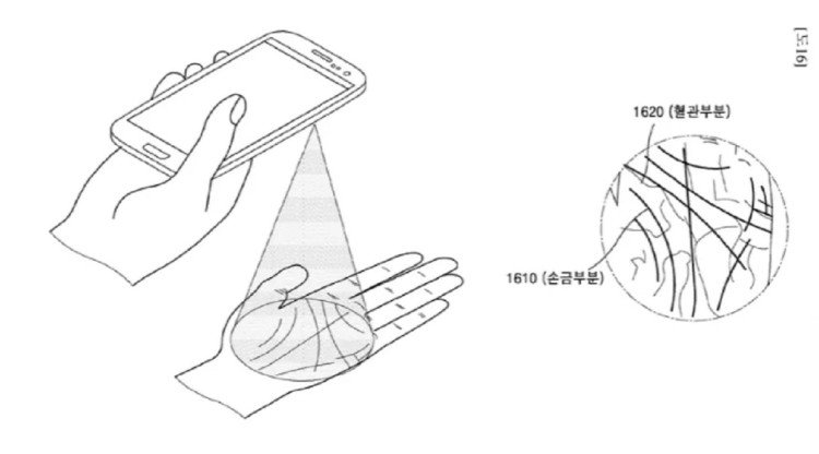 Samsung patent application for palm reading