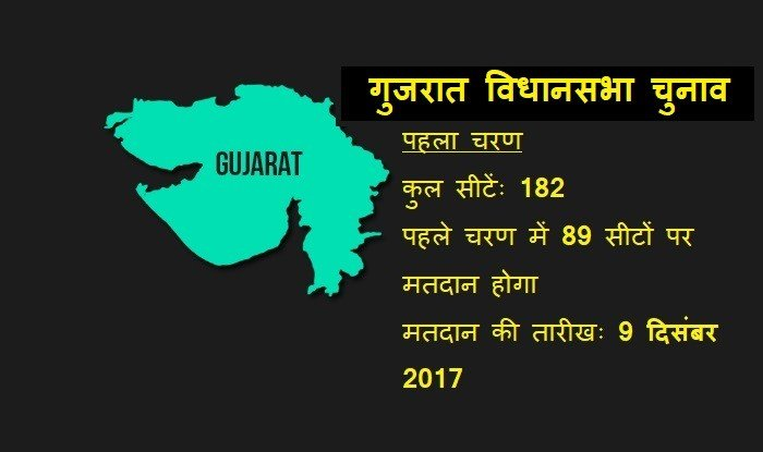 First Phase of Gujarat Assembly Elections 2017 and its detail