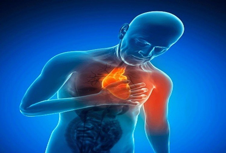 Heart Attack Prevention symptoms diet tips and guidelines for healthy heart