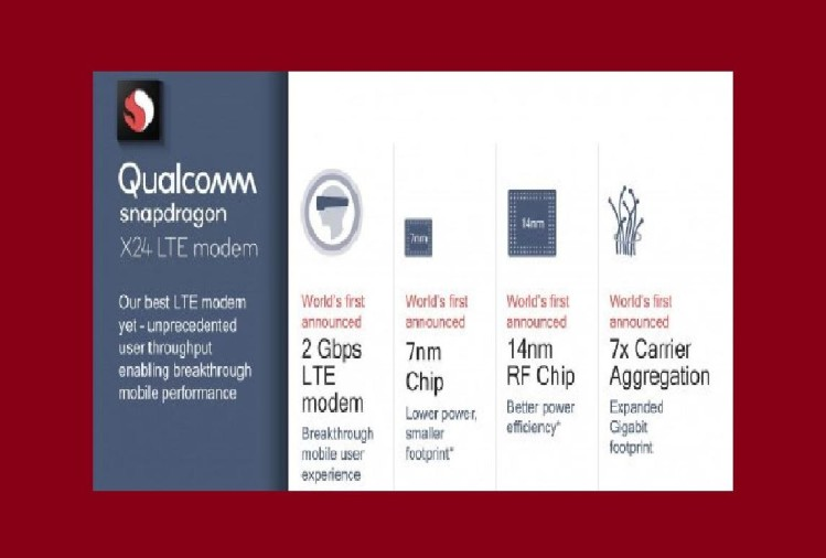 Qualcomm unveiled Snapdragon X24 modem with up to 2Gbps downloads speeds