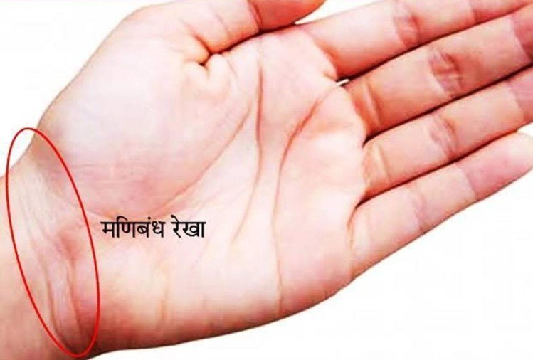 according to palmistry know about manibandh line in your hand