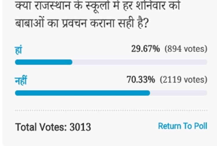 Amar ujala poll: Baba Divine discourse is not correct every Saturday in Rajasthan schools