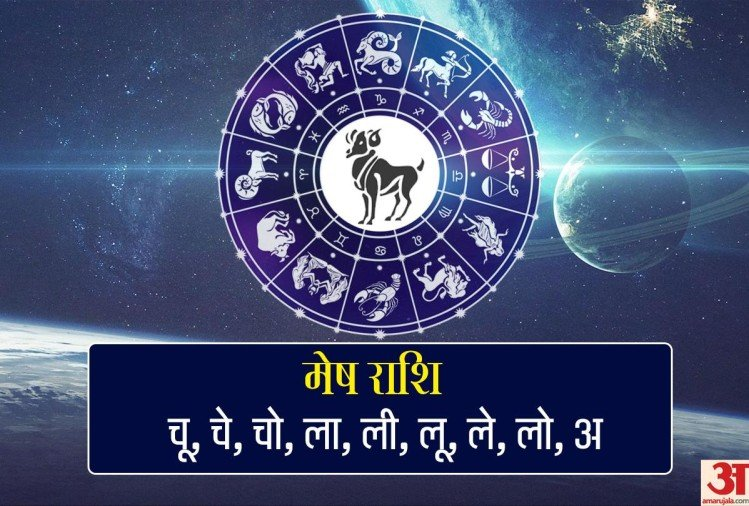 aaj ka rashifal today rashifal 20th June 2019 daily horoscope 20th of June month