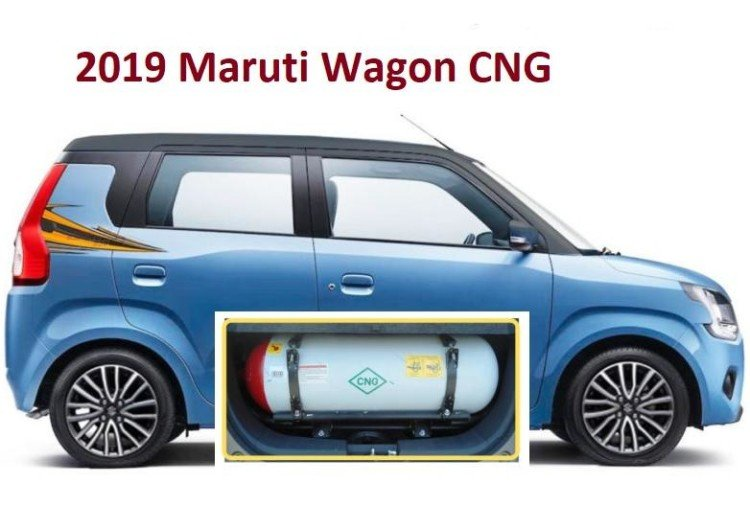 Wagon r cng price in delhi on road 2020