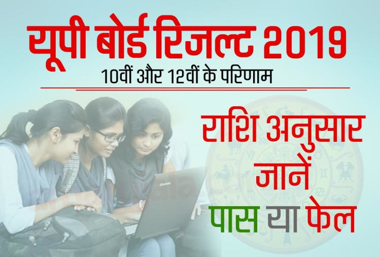 UP Board Result 2019