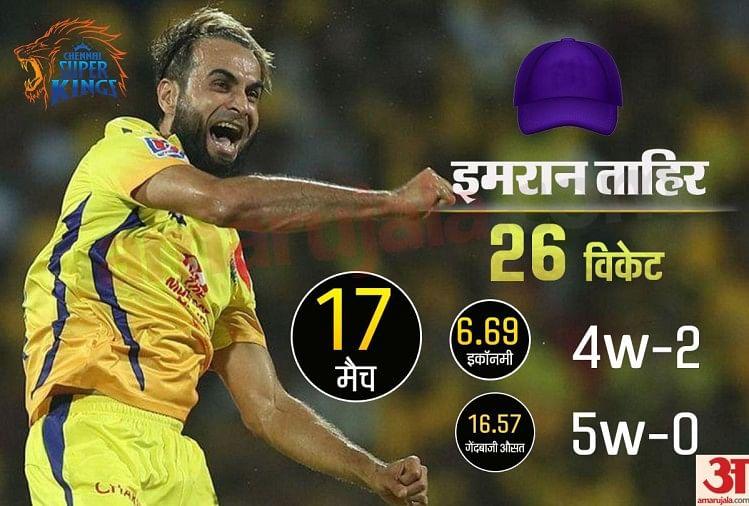 e058df55410a6 IPL 2019: फाइनल मुकाबले में इमरान ताहिर ने मारी बाजी, रबाडा को पीछे छोड़  बने पर्पल कैप ...