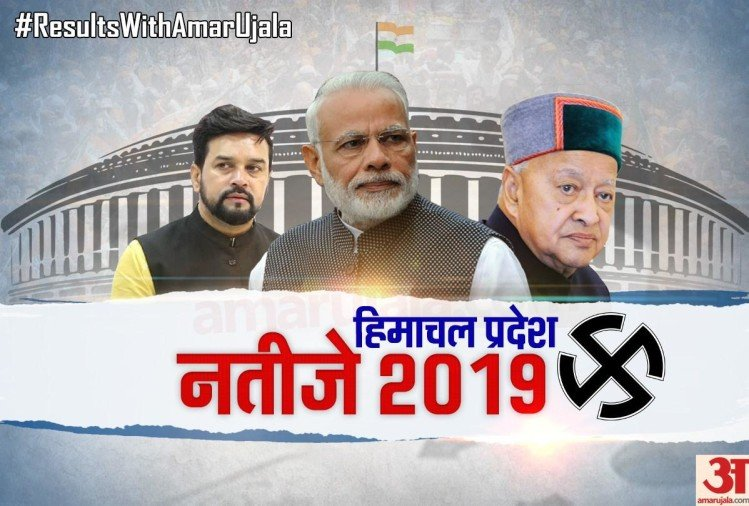 Himachal Pradesh Lok Sabha Election 2019 Results Live Election Vote Counting