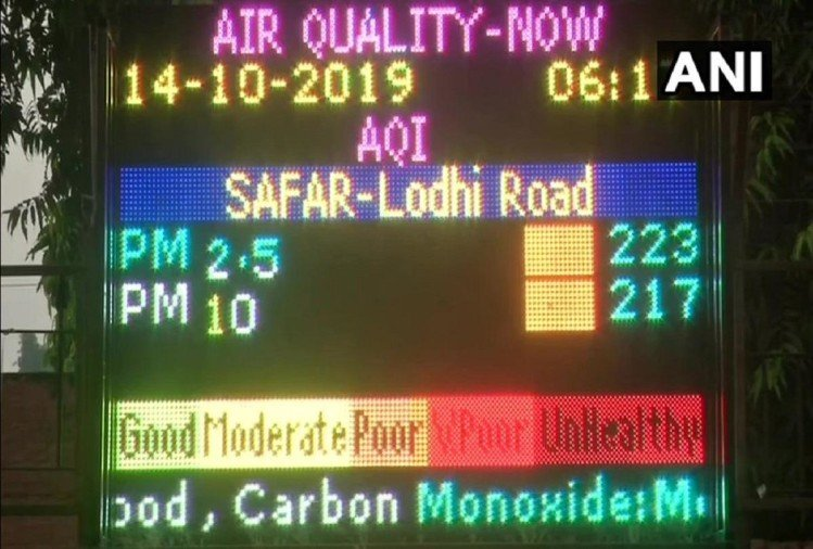 वायु गुणवत्ता सूचकांक