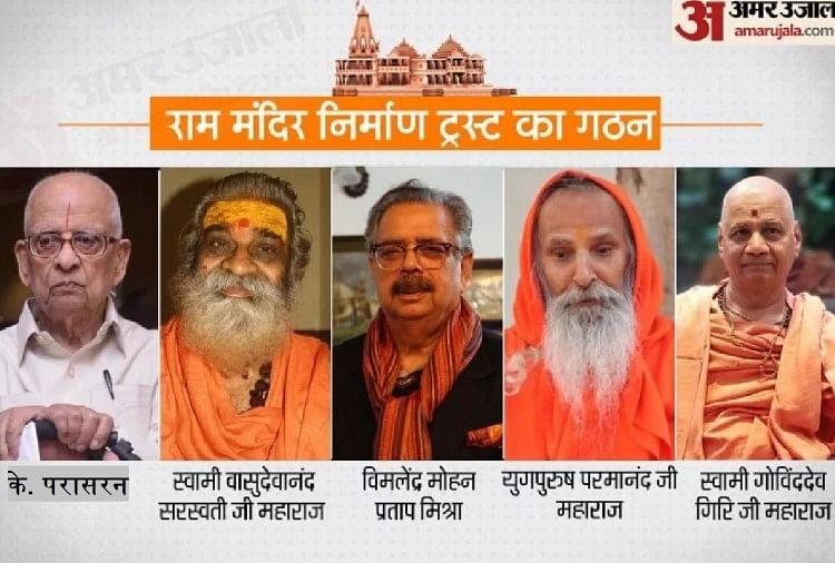 अयोध्या में भव्य राम मंदिर निर्माण के लिए गठित 'श्री राम मंदिर तीर्थ क्षेत्र न्यास' के लिए स्वामी वासुदेवानंद सरस्वती जी महाराज...