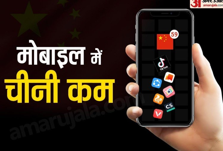 Indian Government Has Banned 47 More Apps Of Chinese Origin In The Country – चीन पर एक और डिजिटल स्ट्राइक, भारत सरकार ने 47 एप्स पर लगाया बैन