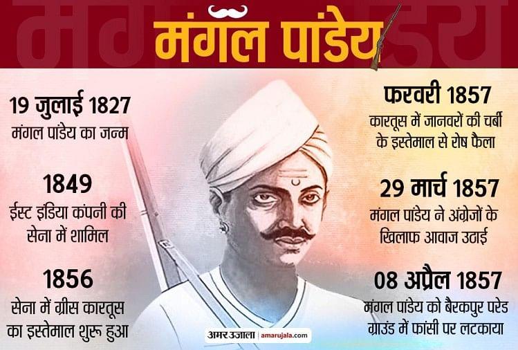 Mangal Pandey 193rd Birth Anniversary Today Know More Interesting Facts  About Him - मंगल पांडेय की 193वीं जयंती, वो महानायक जिसे फांसी देने के लिए  जल्लाद भी तैयार नहीं थे - Amar