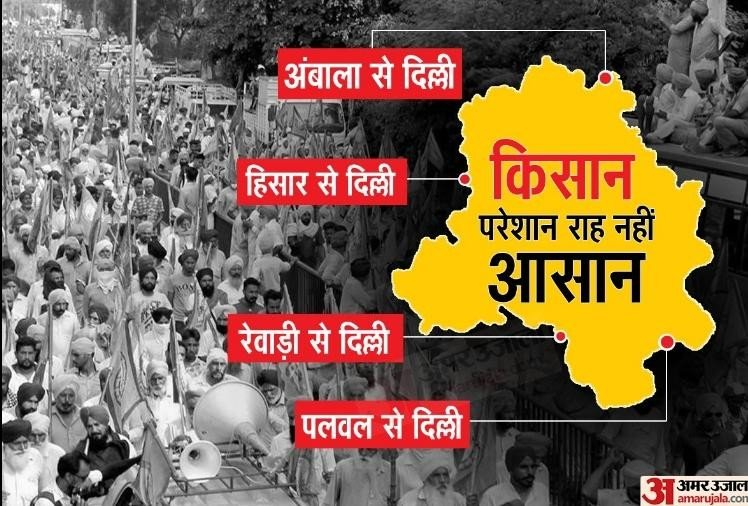 Kisan Andolan News:  Roads are Jam in Haryana and Punjab due to Kisan Andolan