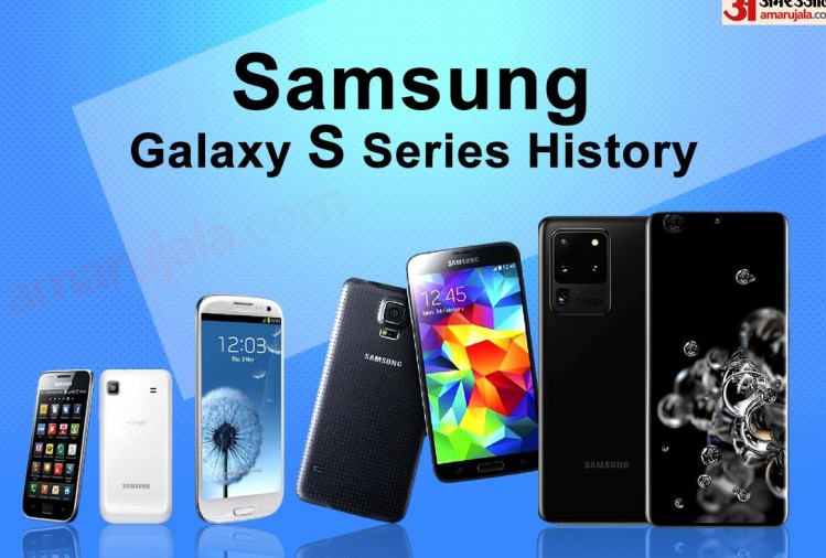 History of Galaxy S Series