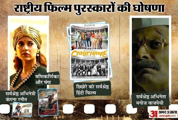 राष्ट्रीय फिल्म पुरस्कार: 'छिछोरे' को मिला सर्वश्रेष्ठ फिल्म का खिताब, कंगना रणौत, मनोज बाजपेयी और धनुष चुने गए बेस्ट एक्टर्स