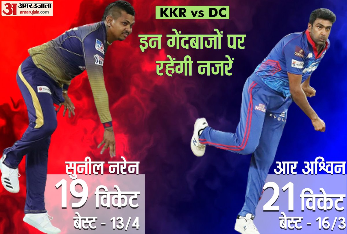 These wickets have been taken by both the bowlers against each other's team.
