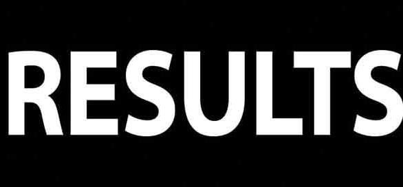UPSC Combined Geo-Scientist & Geologist Exam 2017: Result Declared
