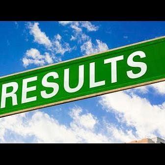 Mahatma Gandhi University B Com, Cbcss Results Declared