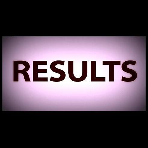 Jntuh B Pharm Results 2018 Declared, Check Scores At