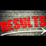 HP BOSE 10th Result 2018 Live Updates: Result Declared