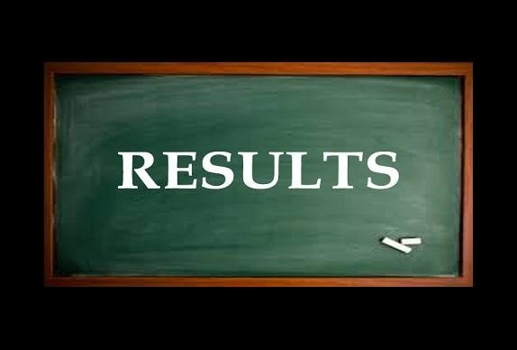 Kerala SSLC Result 2018 LIVE updates:  Result Declared, 97.84 Pass Percentage