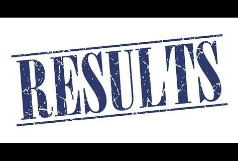 ICSE, ISC 2018 Results Live Update: Results Declared