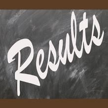 Bpsc Result 2018: 60th To 62nd Common Combined Main (written