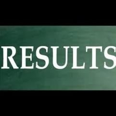 CU UG Result 2018: Calcutta University BA, BSc Part 1 Exam Results Announced