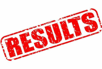 Indian Coast Guard Asst Commandant Group 9 & 10 Result Declared, Check Now