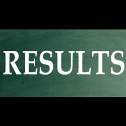 IBPS RRB Result 2019 Declared, Check your Score Card