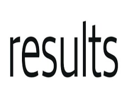 BA, BSc and BCom Semesters Results Declared by Dibrugarh University, Assam