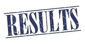 Image result for up board result