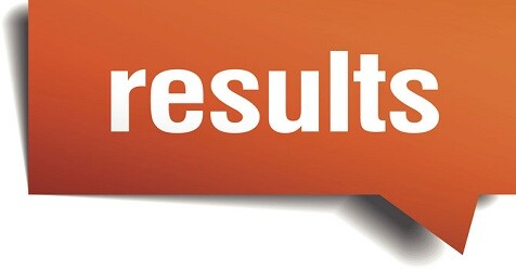 Uttar Pradesh CPAT 2017 Results Declared