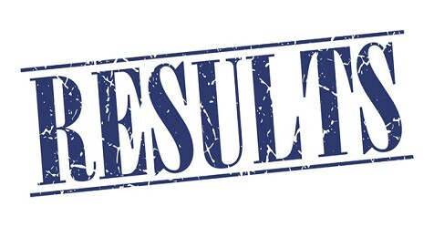 UCEED 2018: Result Declared