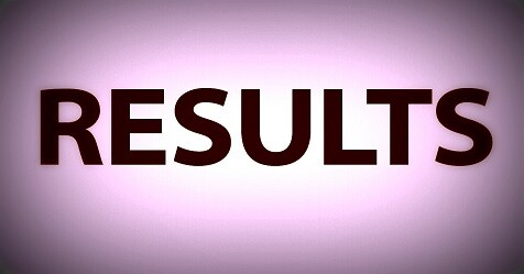 HBSE 10th Result 2018 Live Updates: Result Declared