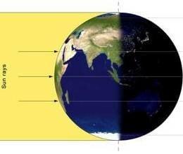 Why day and night become equal on September 22