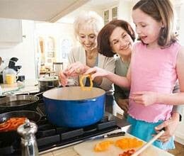 kitchen vastu tells future of family