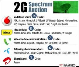 2g spectrum auction flop received only 9400 crore