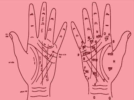 how to know which is in which hand